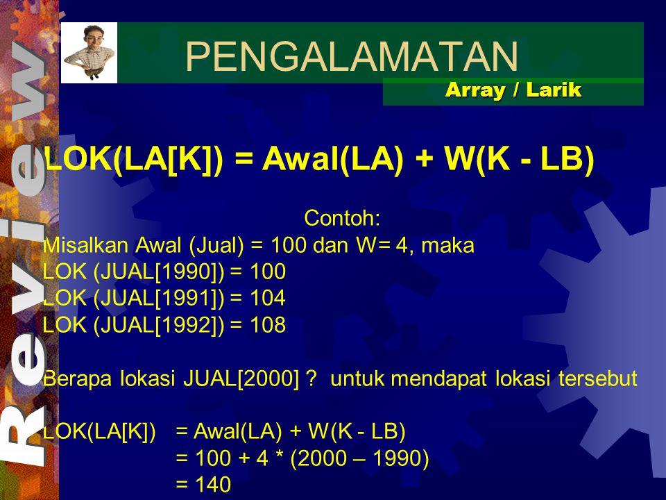 PENGALAMATAN LOK(LA[K]) = Awal(LA) + W(K - LB)